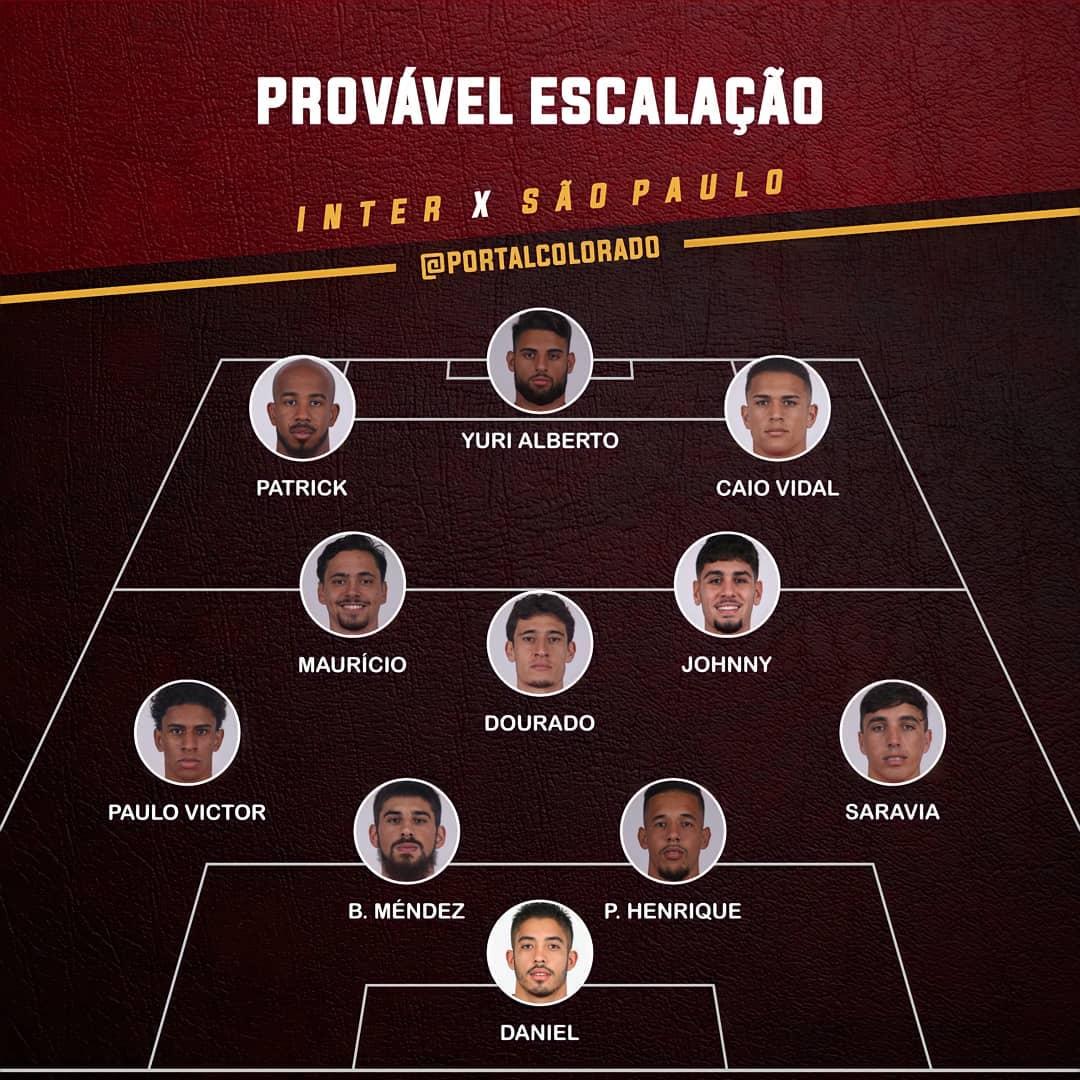 Escalação para São Paulo contra Internacional brasileirão