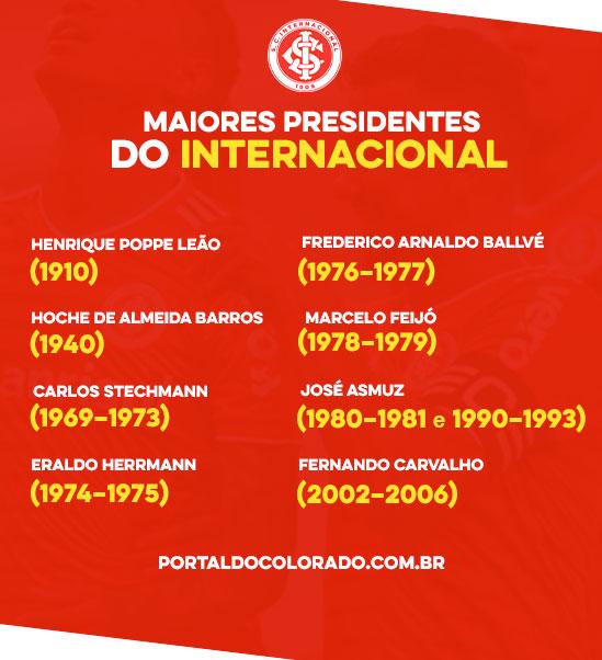 Lista dos maiores presidentes do Internacional